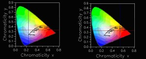 dichroic cold mirror raytrace chromaticity coordinates