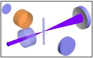 Capillary Electrophoresis Model