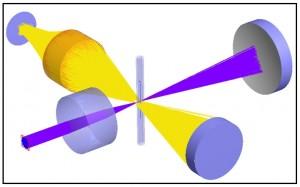 Capillary Electrophoresis simulation