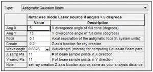 FRED Astigmatic Laser Settings
