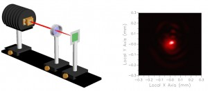 Laser Diode raytrace model