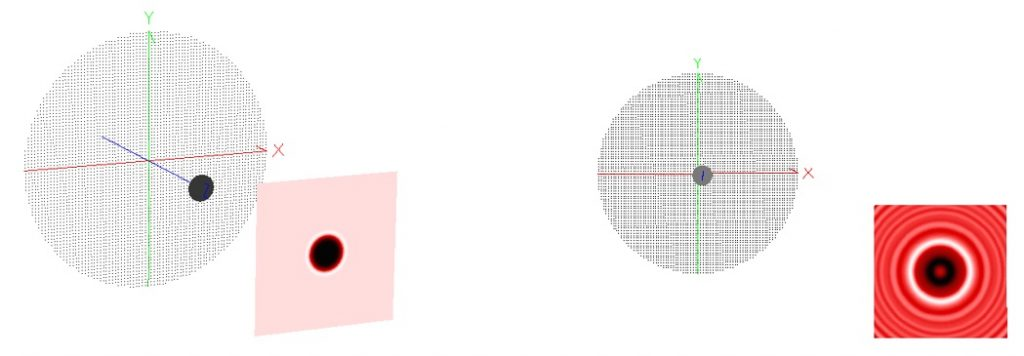 Figure 1. Poisson's spot irradiance pattern. A 588 nm coherent plane wave source shines behind a circular obstruction with 0.1 mm radius. Coherent irradiance is evaluated at two different distances: On the left side, light 2 mm beyond the obstruction does not undergo significant diffraction. On the right side, light 40 mm beyond the obstruction undergoes Fresnel diffraction and exhibits a characteristic Poisson Spot on axis.