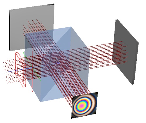 Michelson-interferometer-model | Photon Engineering